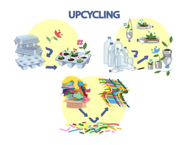 Upcycling: qué es e ideas - Upcycling: qué es - definición