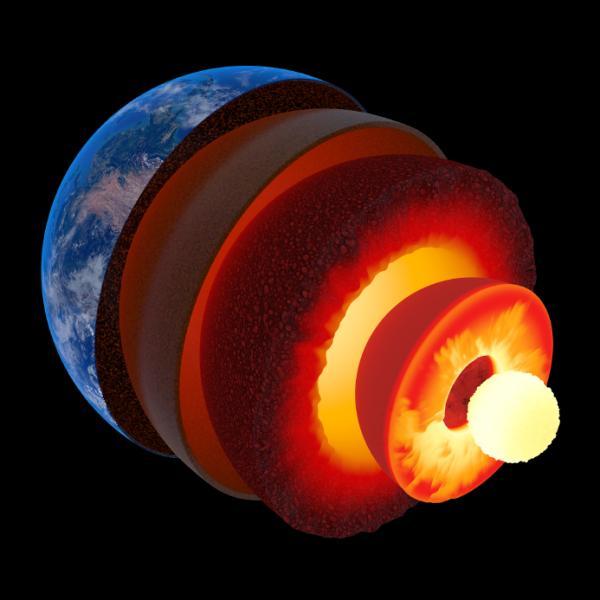 Qué es la geosfera y sus partes - Características más importantes del núcleo