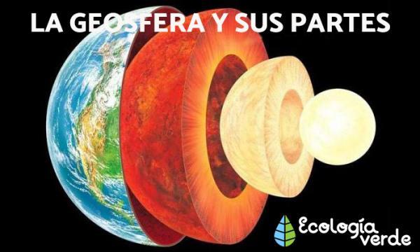 Qué Es La Geosfera Y Sus Partes