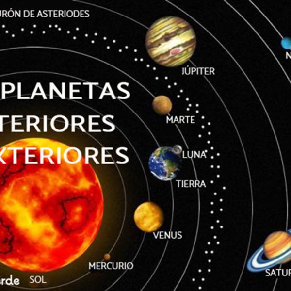 Planetas Interiores Y Exteriores Del Sistema Solar Características Y Diferencias