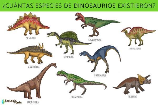 Cuántas especies de dinosaurios existieron