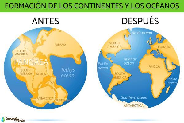 Cómo se formaron los continentes - Cómo se formaron los continentes y los océanos