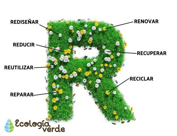 Las 3R: Reducir, Reutilizar y Reciclar - Las 7R: Rediseñar, Reducir, Reutilizar, Reparar, Renovar, Recuperar y Reciclar