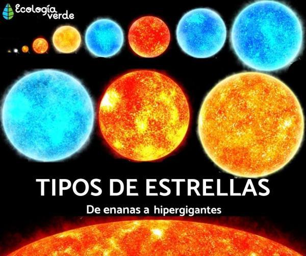 Tipos de estrellas