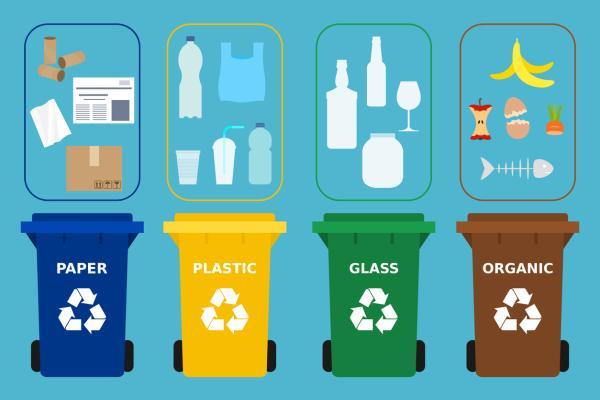 Qué es la gestión de residuos - Definición de gestión de residuos y sus fases
