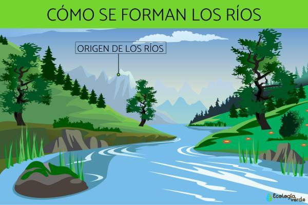 Cómo se forman los ríos