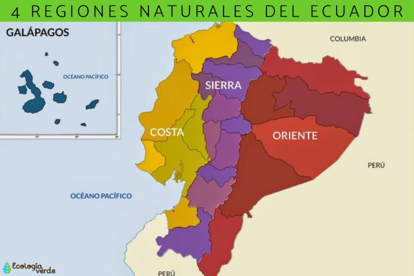 Cuáles son las regiones naturales del Ecuador