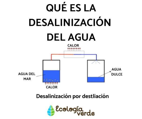 Desalinización: qué es y tipos