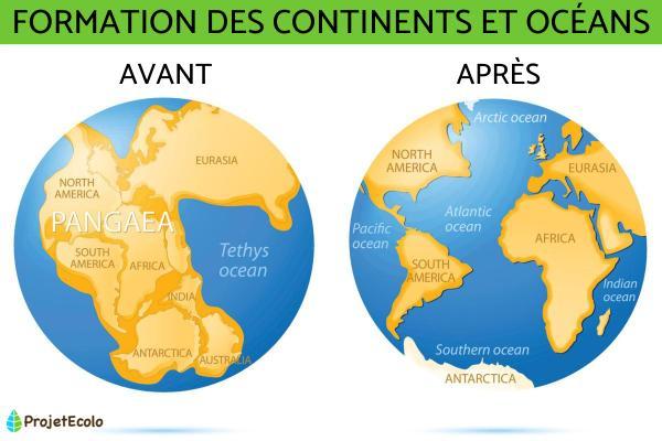 La formation des continents - Tout savoir sur l'évolution des continents - Formation des continents et océans