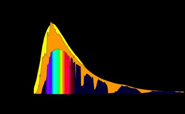 Pigments photosynthétiques : Définition, types et exemples - Définition des pigments photosynthétiques