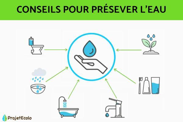 Comment préserver l'eau - 15 gestes pour économiser l'eau